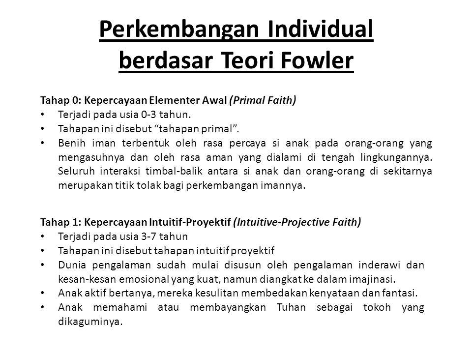 Perkembangan Individual berdasar Teori Fowler