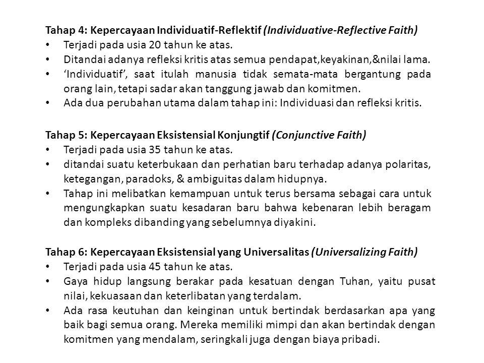 Tahap 4: Kepercayaan Individuatif-Reflektif (Individuative-Reflective Faith)