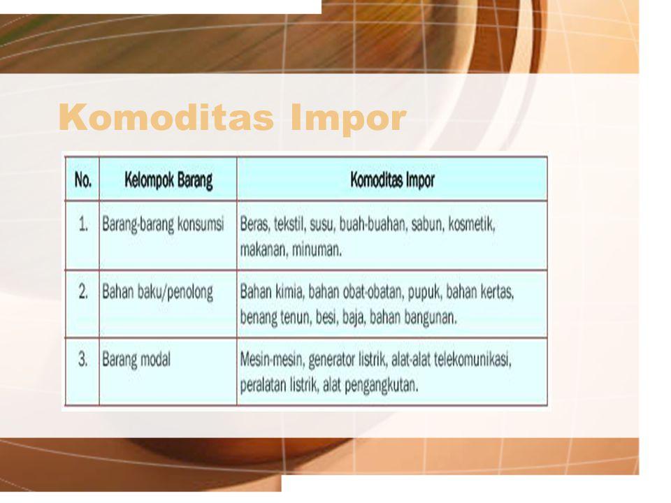 Komoditas Impor