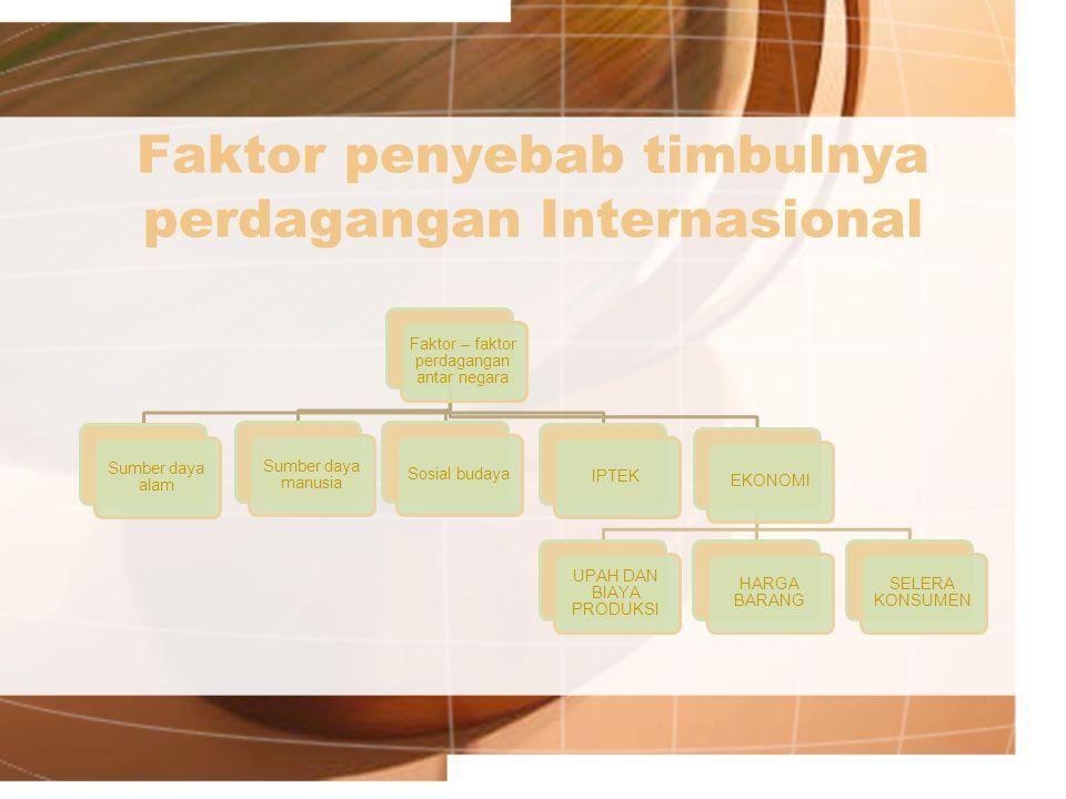 Faktor penyebab timbulnya perdagangan Internasional