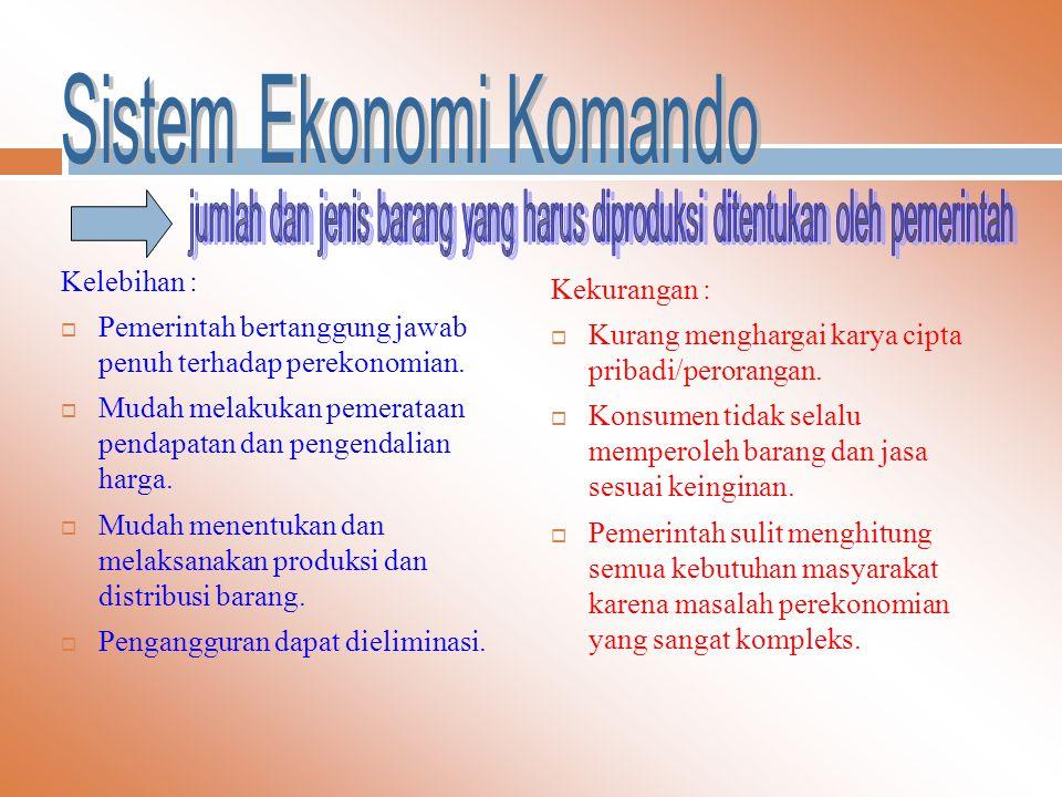 Sistem Ekonomi Komando
