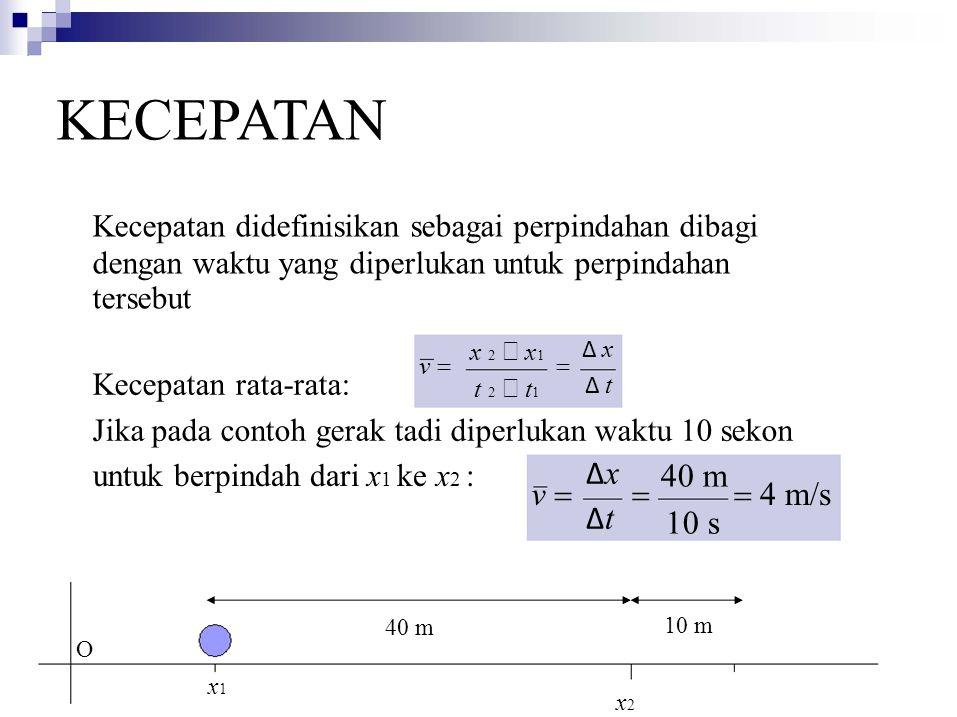 Kecepatan didefinisikan sebagai perpindahan dibagi