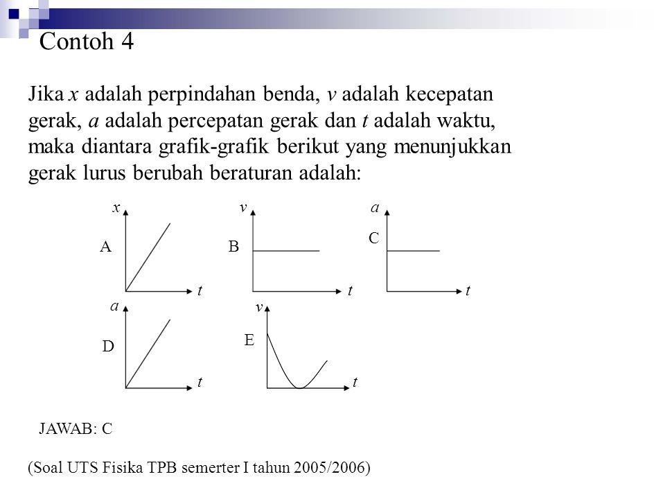 Contoh 4 Jika x adalah perpindahan benda, v adalah kecepatan