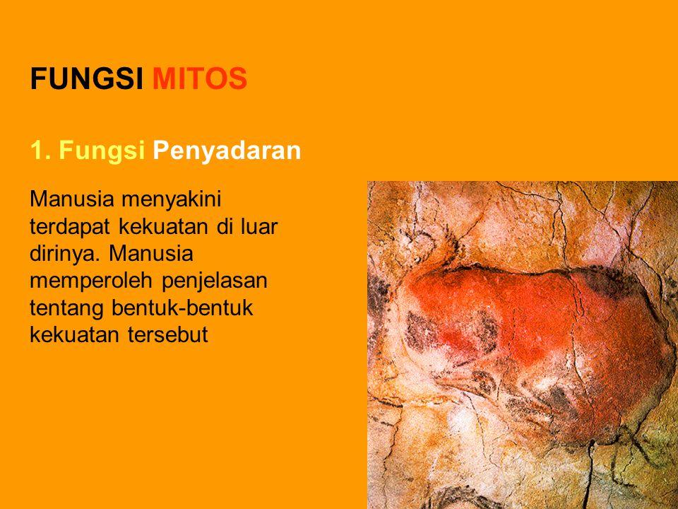 FUNGSI MITOS 1. Fungsi Penyadaran