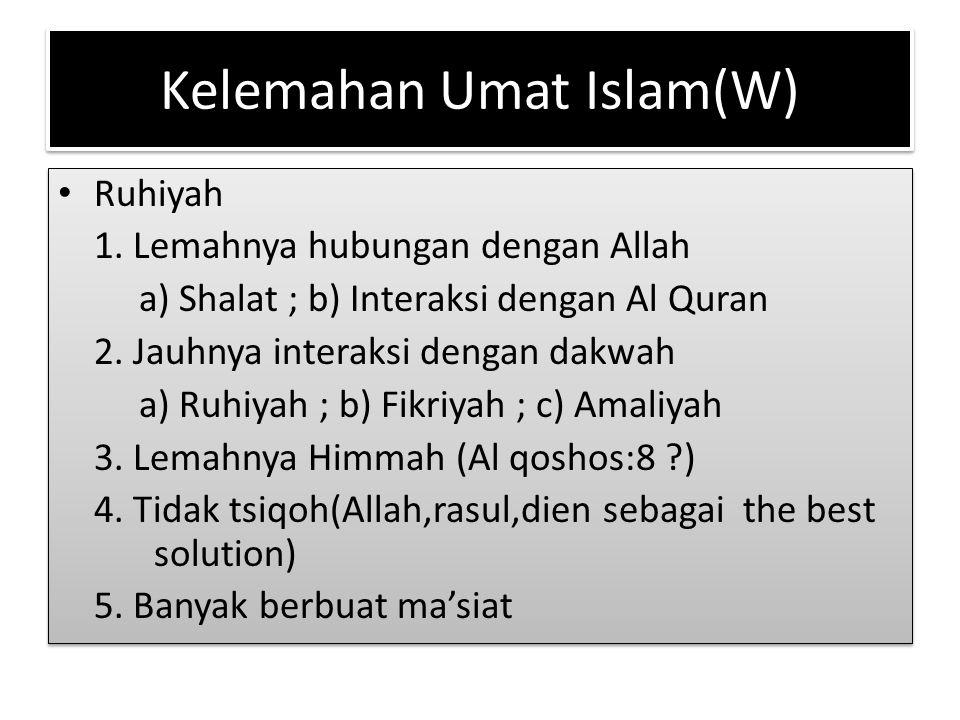 Kelemahan Umat Islam(W)