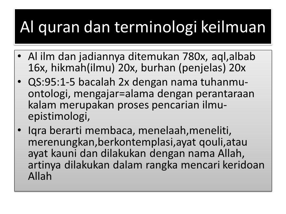 Al quran dan terminologi keilmuan