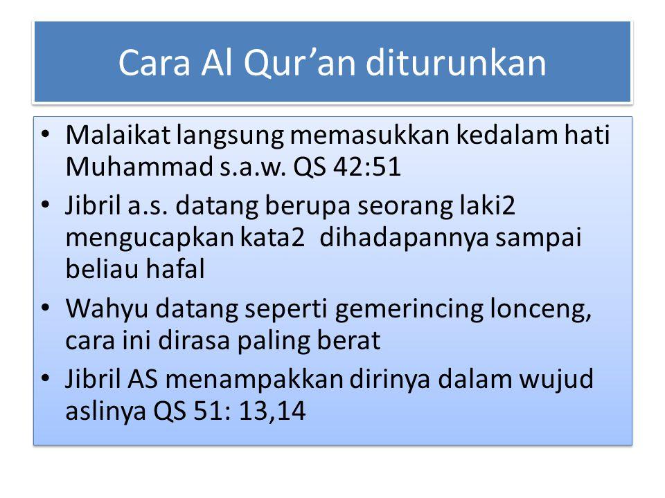 Cara Al Qur'an diturunkan