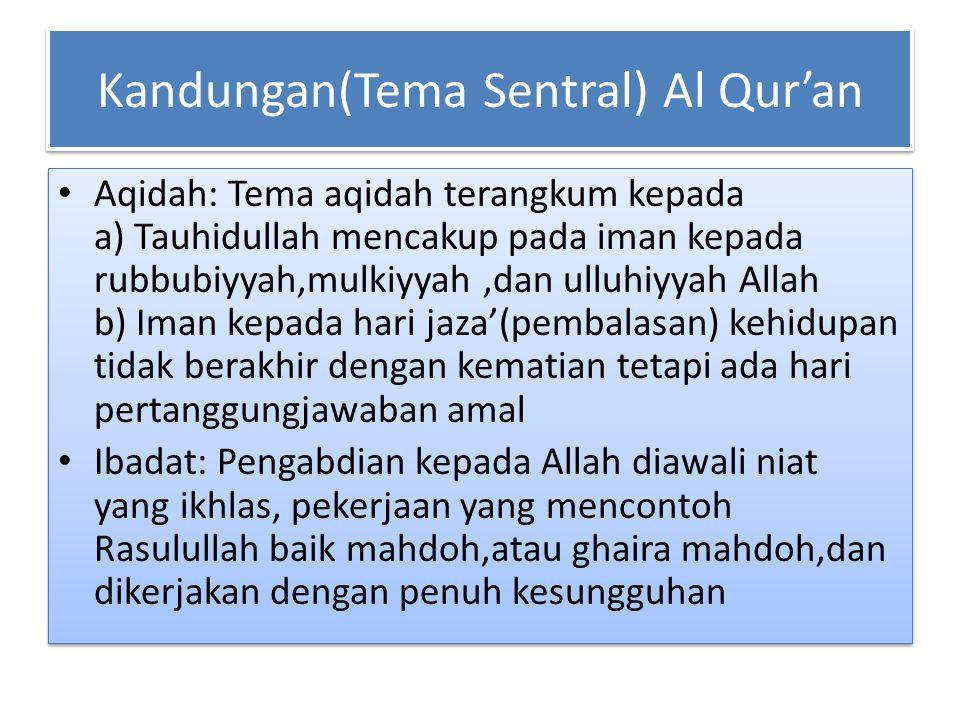 Kandungan(Tema Sentral) Al Qur'an
