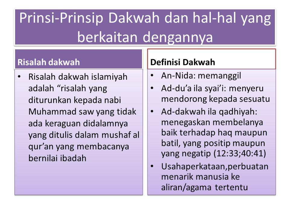 Prinsi-Prinsip Dakwah dan hal-hal yang berkaitan dengannya