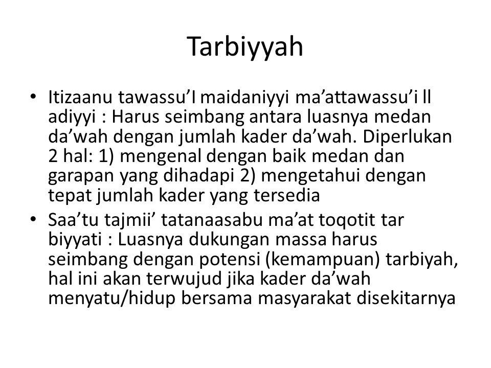 Tarbiyyah