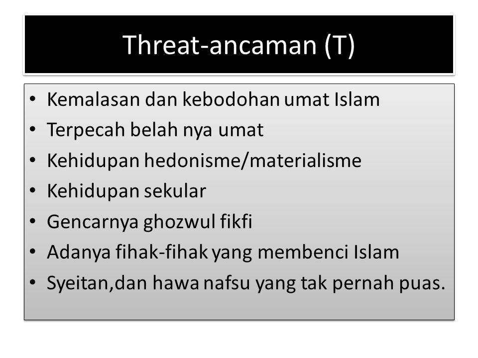 Threat-ancaman (T) Kemalasan dan kebodohan umat Islam