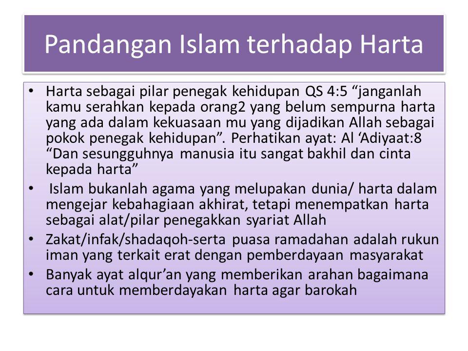 Pandangan Islam terhadap Harta