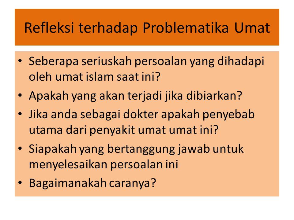 Refleksi terhadap Problematika Umat
