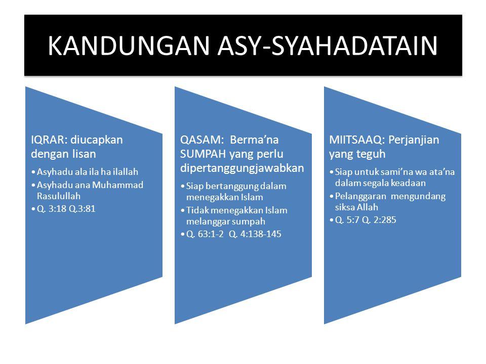 KANDUNGAN ASY-SYAHADATAIN