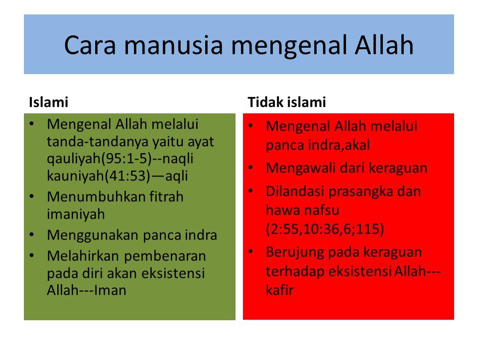 Cara manusia mengenal Allah