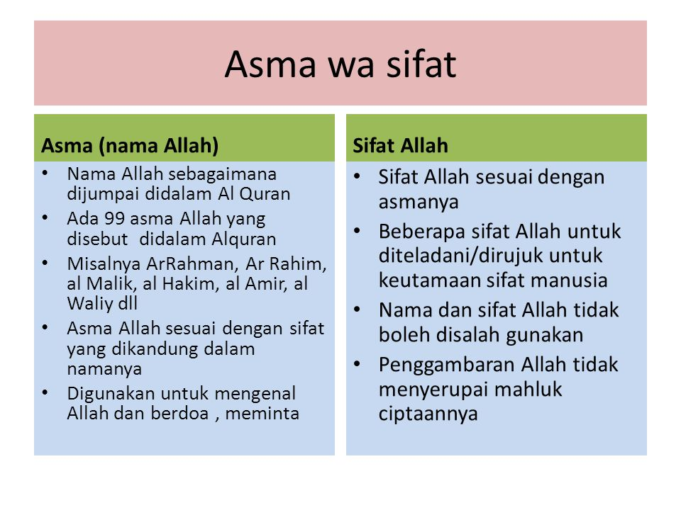 Asma wa sifat Asma (nama Allah) Sifat Allah