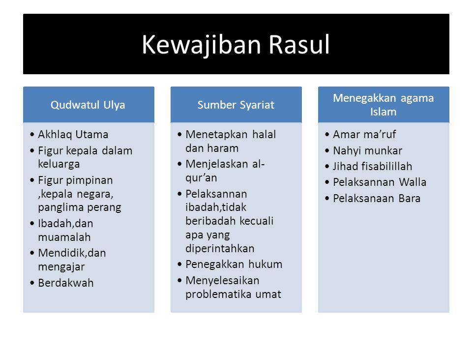 Menegakkan agama Islam