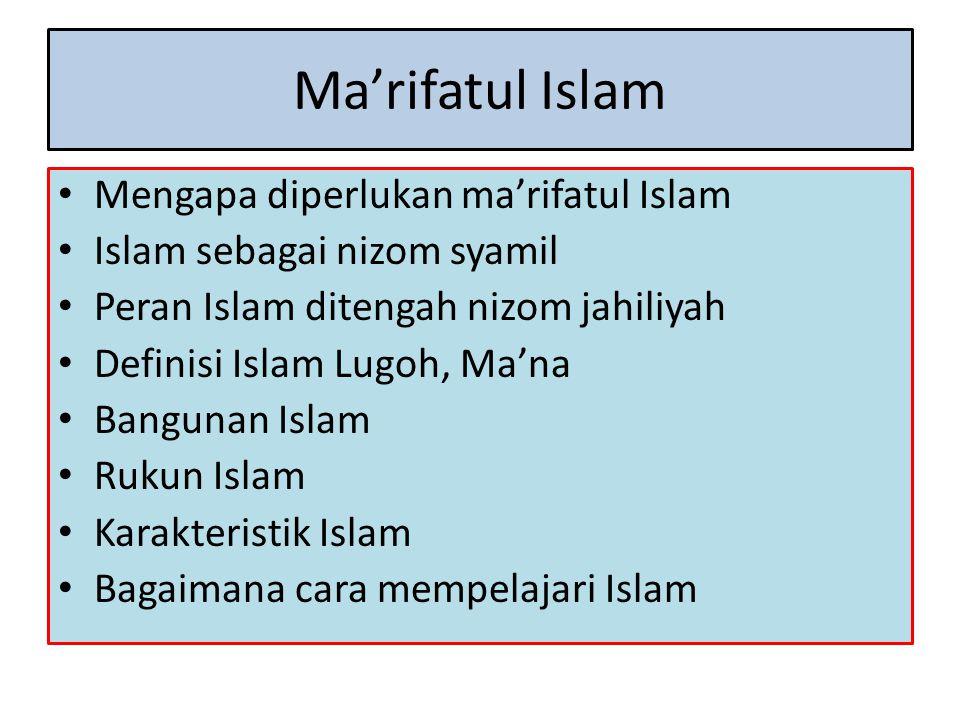 Ma'rifatul Islam Mengapa diperlukan ma'rifatul Islam