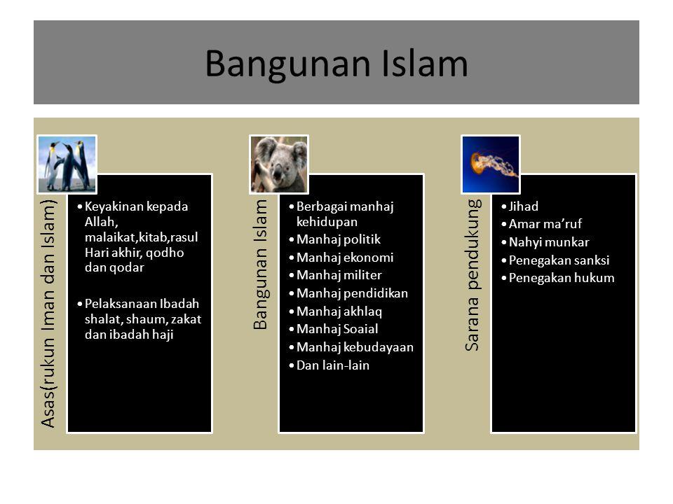 Bangunan Islam Asas(rukun Iman dan Islam)