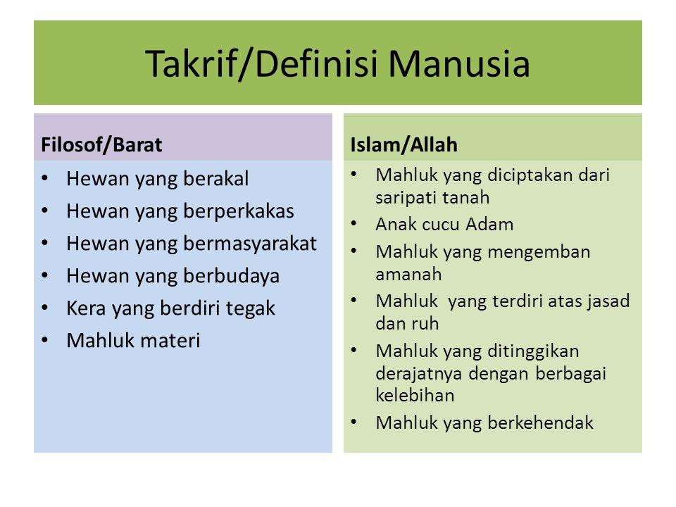 Takrif/Definisi Manusia
