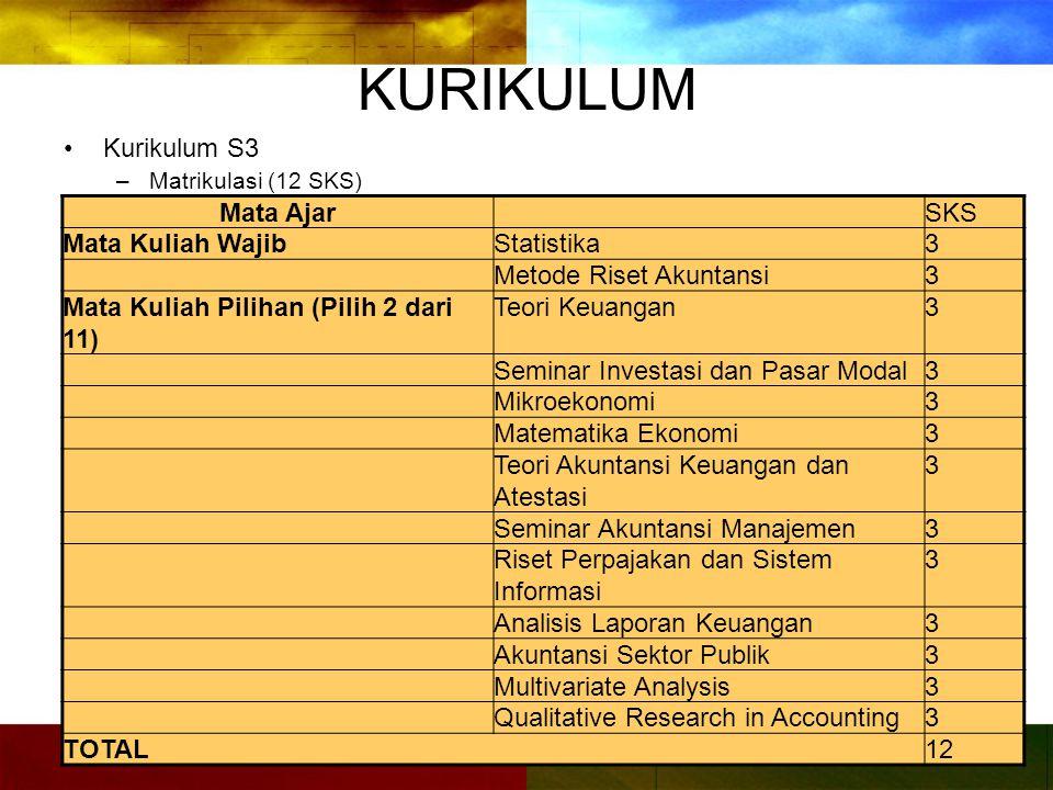 KURIKULUM Kurikulum S3 Mata Ajar SKS Mata Kuliah Wajib Statistika 3