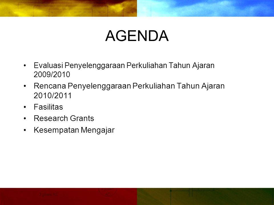 AGENDA Rencana Penyelenggaraan Perkuliahan Tahun Ajaran 2010/2011
