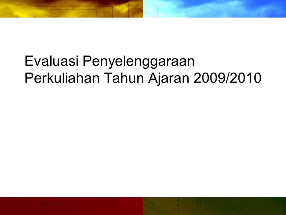 Evaluasi Penyelenggaraan Perkuliahan Tahun Ajaran 2009/2010