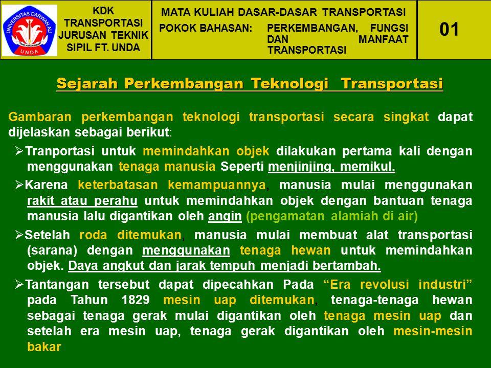 01 Sejarah Perkembangan Teknologi Transportasi