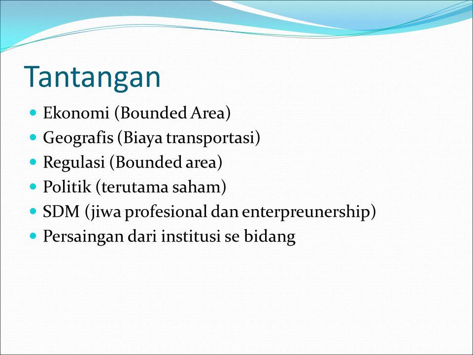 Tantangan Ekonomi (Bounded Area) Geografis (Biaya transportasi)