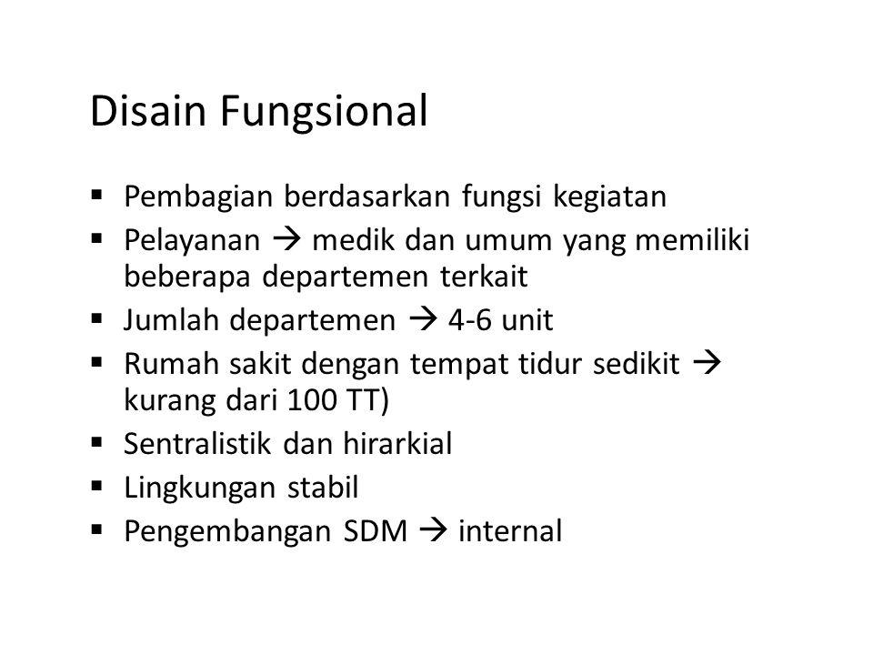 Disain Fungsional Pembagian berdasarkan fungsi kegiatan