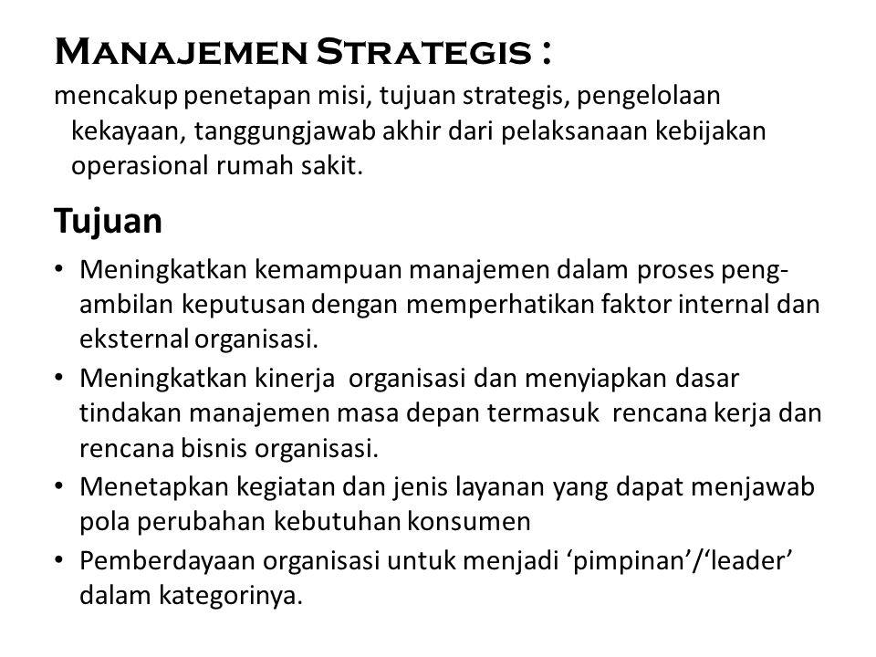 Manajemen Strategis : Tujuan