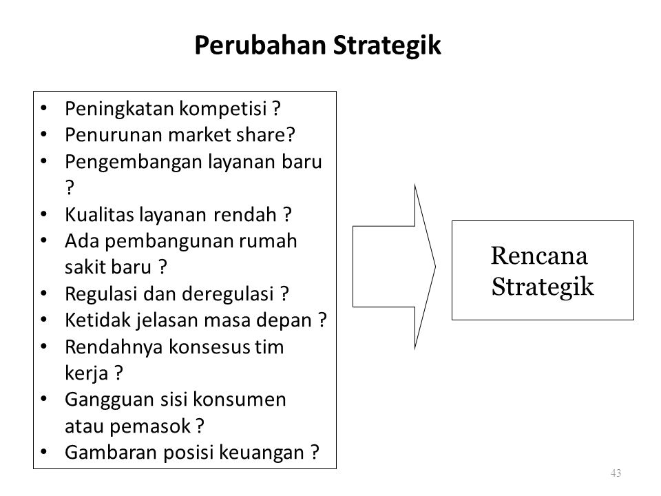 Perubahan Strategik Rencana Strategik Peningkatan kompetisi