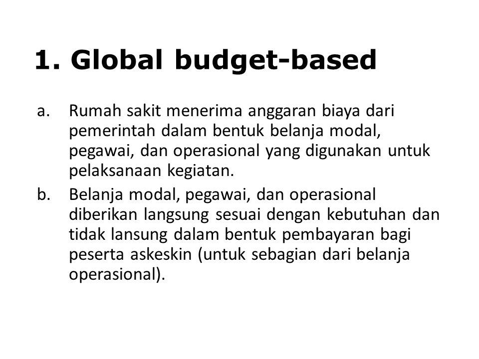 1. Global budget-based