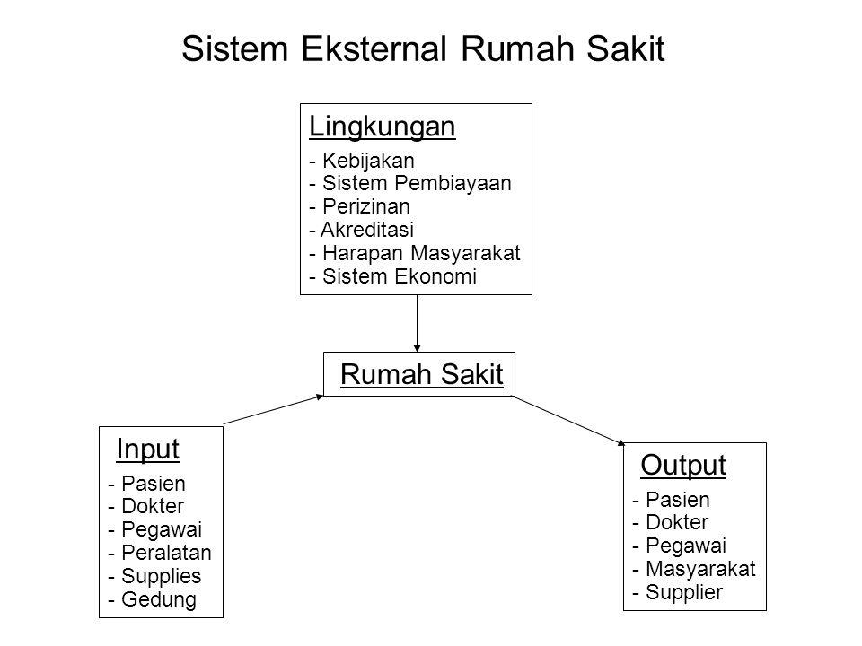 Sistem Eksternal Rumah Sakit