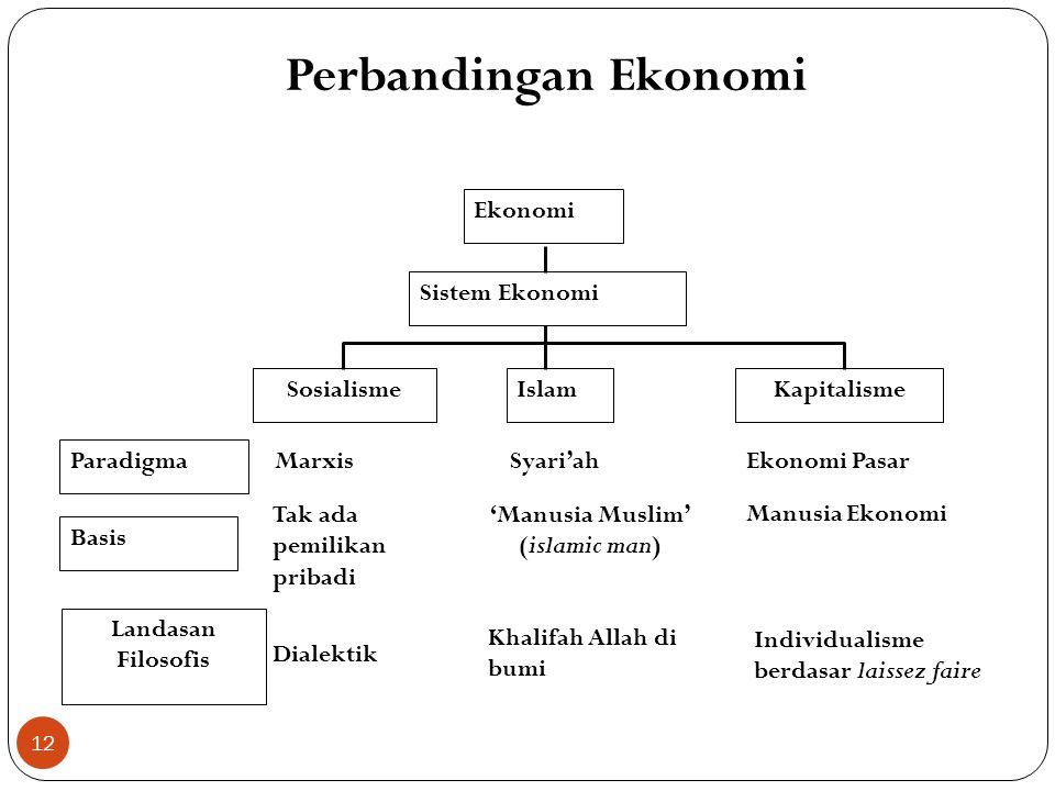 'Manusia Muslim' (islamic man)