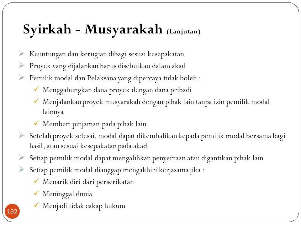 Syirkah - Musyarakah (Lanjutan)