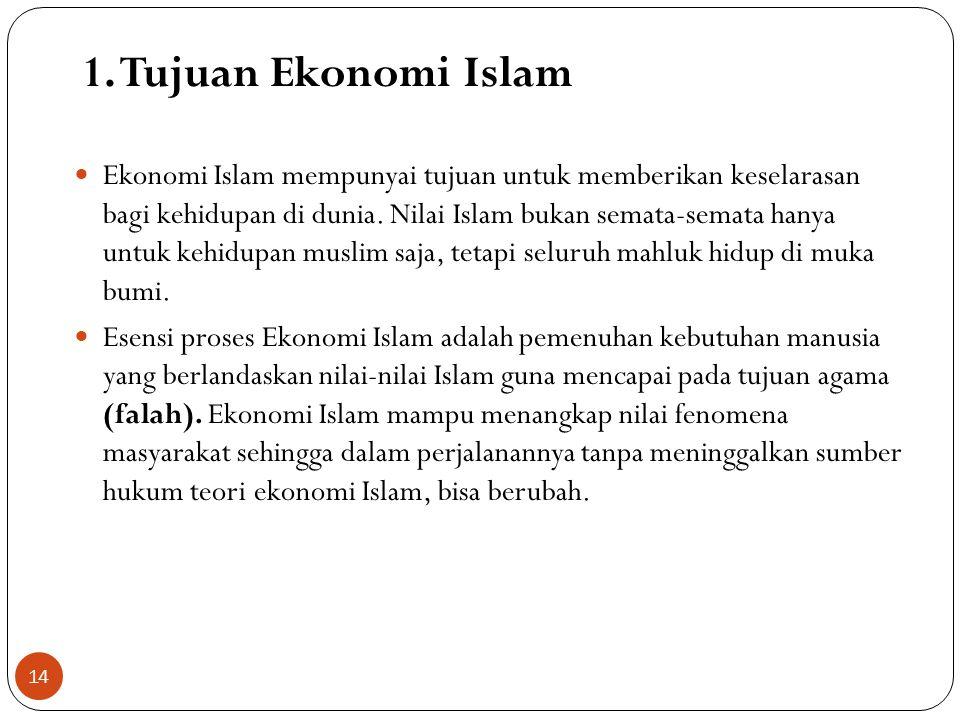 1. Tujuan Ekonomi Islam