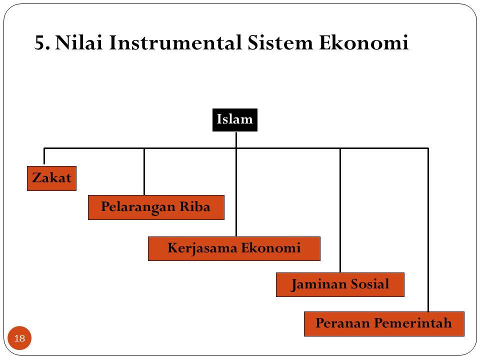 5. Nilai Instrumental Sistem Ekonomi