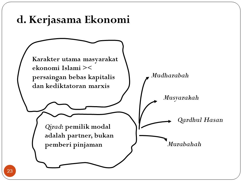 d. Kerjasama Ekonomi Karakter utama masyarakat ekonomi Islami >< persaingan bebas kapitalis dan kediktatoran marxis.