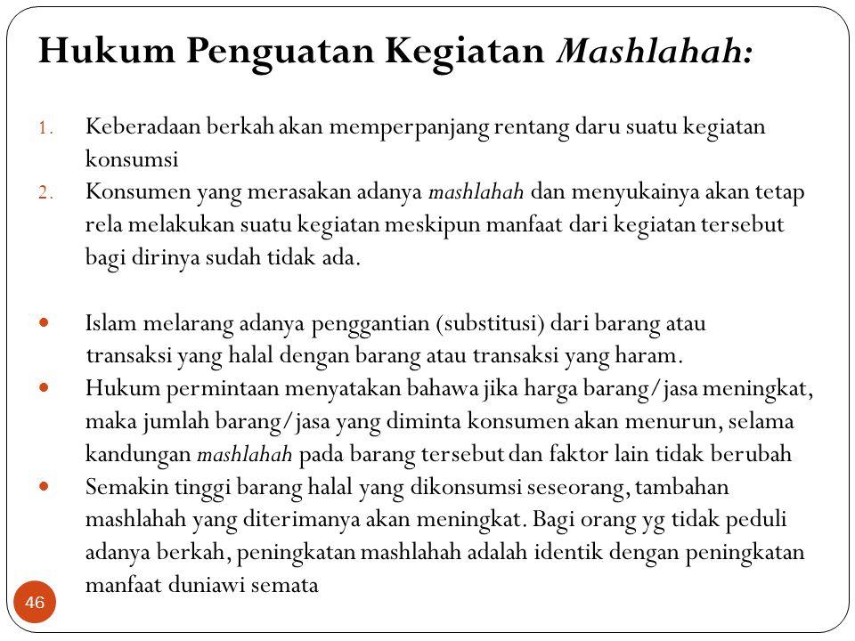 Hukum Penguatan Kegiatan Mashlahah: