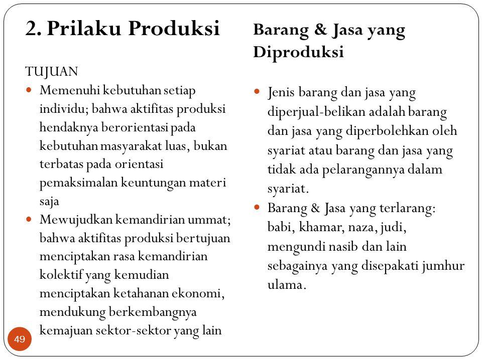 2. Prilaku Produksi Barang & Jasa yang Diproduksi