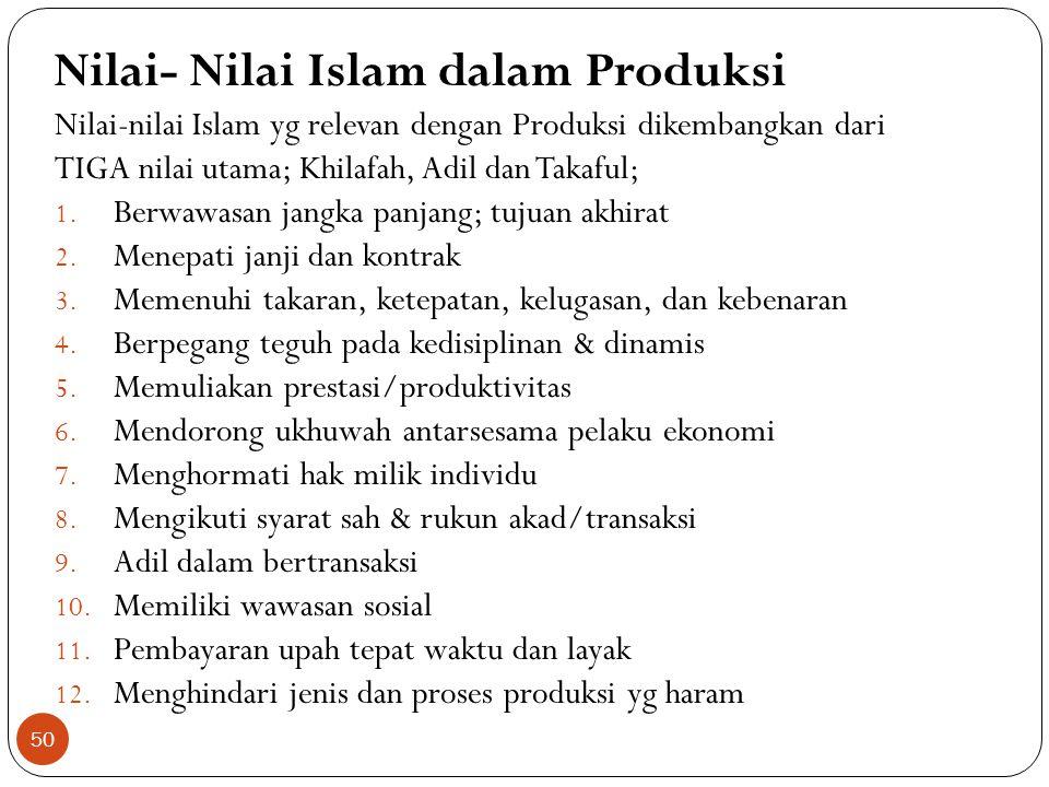 Nilai- Nilai Islam dalam Produksi
