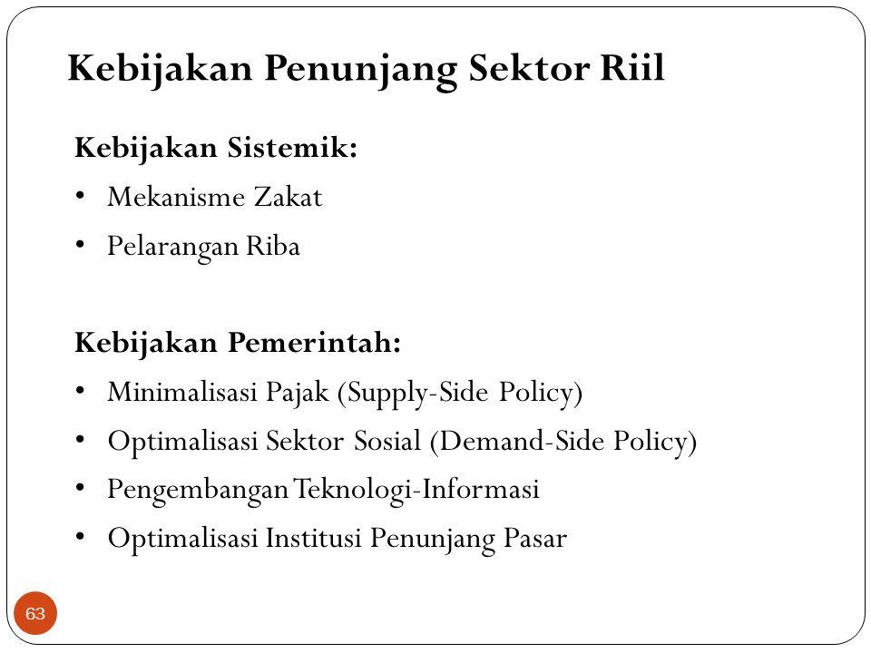 Kebijakan Penunjang Sektor Riil