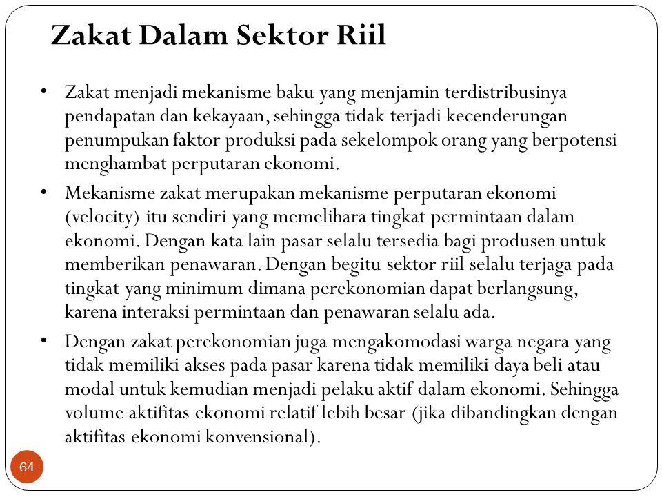 Zakat Dalam Sektor Riil