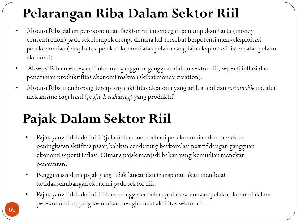 Pelarangan Riba Dalam Sektor Riil