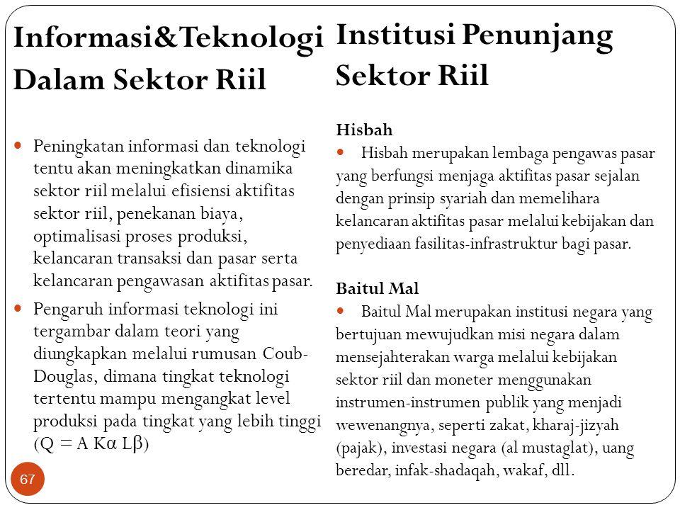 Institusi Penunjang Informasi&Teknologi Sektor Riil Dalam Sektor Riil