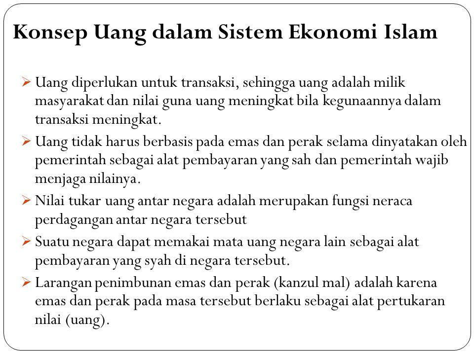 Konsep Uang dalam Sistem Ekonomi Islam