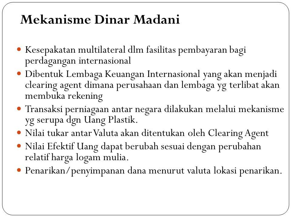 Mekanisme Dinar Madani