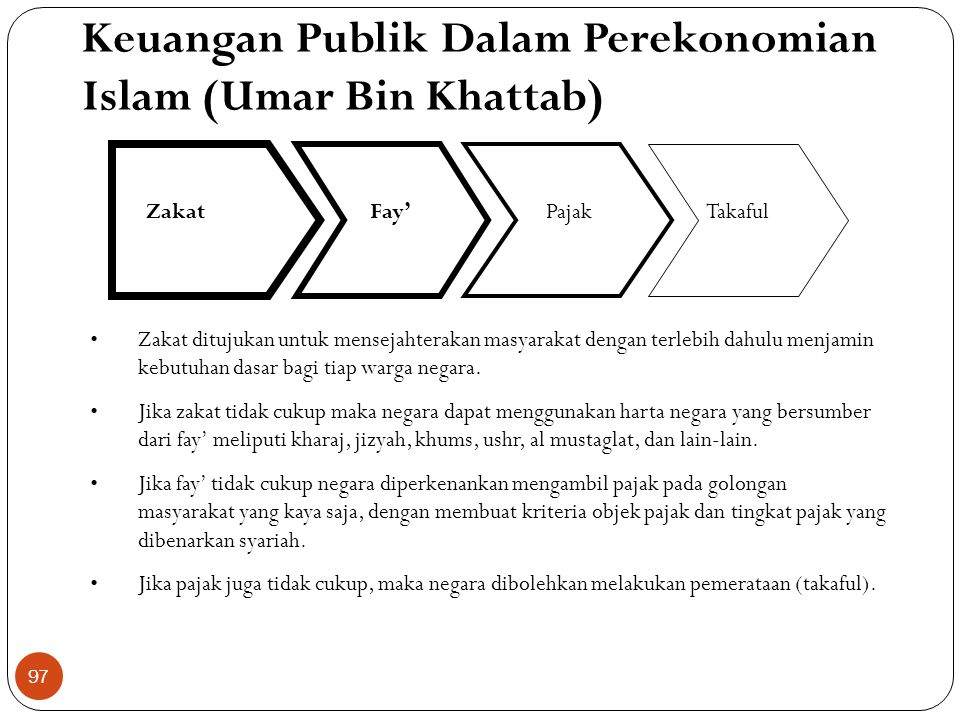 Keuangan Publik Dalam Perekonomian Islam (Umar Bin Khattab)