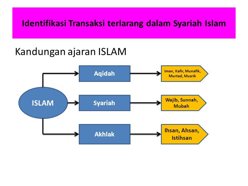 Identifikasi Transaksi terlarang dalam Syariah Islam